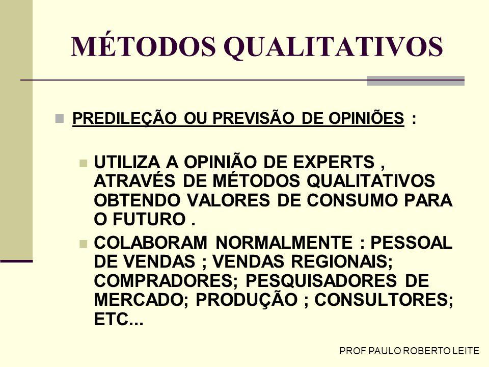 PROF PAULO ROBERTO LEITE MÉTODOS QUALITATIVOS PREDILEÇÃO OU PREVISÃO DE OPINIÕES : UTILIZA A OPINIÃO DE EXPERTS, ATRAVÉS DE MÉTODOS QUALITATIVOS OBTEN