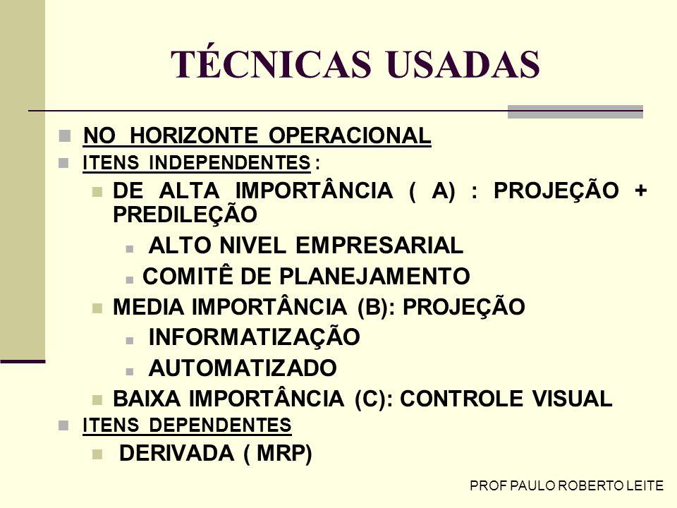 PROF PAULO ROBERTO LEITE TÉCNICAS USADAS NO HORIZONTE OPERACIONAL ITENS INDEPENDENTES : DE ALTA IMPORTÂNCIA ( A) : PROJEÇÃO + PREDILEÇÃO ALTO NIVEL EM
