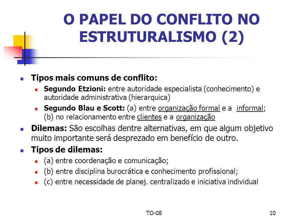 TO-0810 O PAPEL DO CONFLITO NO ESTRUTURALISMO (2) Tipos mais comuns de conflito: Segundo Etzioni: entre autoridade especialista (conhecimento) e autor