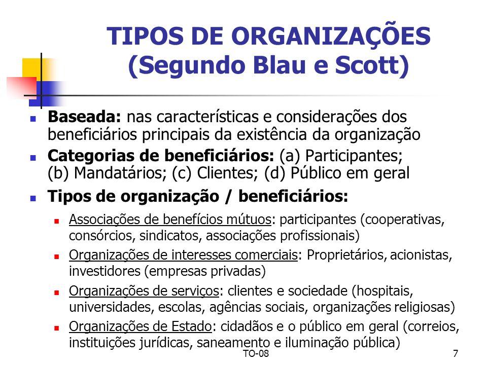 TO-087 TIPOS DE ORGANIZAÇÕES (Segundo Blau e Scott) Baseada: nas características e considerações dos beneficiários principais da existência da organiz