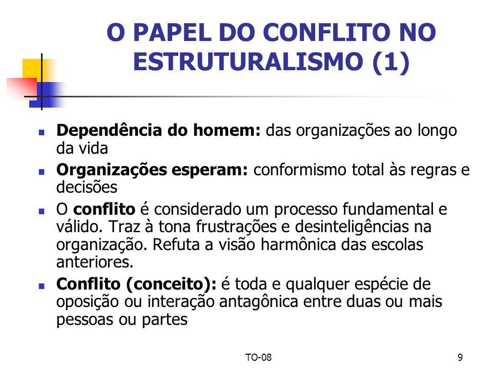 TO-089 O PAPEL DO CONFLITO NO ESTRUTURALISMO (1) Dependência do homem: das organizações ao longo da vida Organizações esperam: conformismo total às re