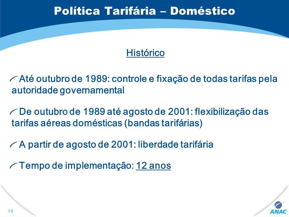 12 Política Tarifária – Doméstico Histórico Até outubro de 1989: controle e fixação de todas tarifas pela autoridade governamental De outubro de 1989