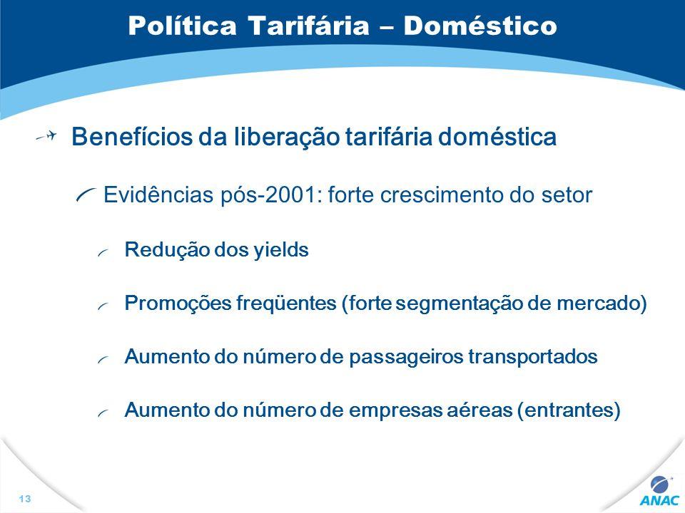 13 Política Tarifária – Doméstico Benefícios da liberação tarifária doméstica Evidências pós-2001: forte crescimento do setor Redução dos yields Promo