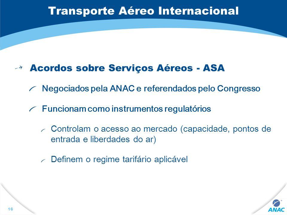 16 Transporte Aéreo Internacional Acordos sobre Serviços Aéreos - ASA Negociados pela ANAC e referendados pelo Congresso Funcionam como instrumentos r