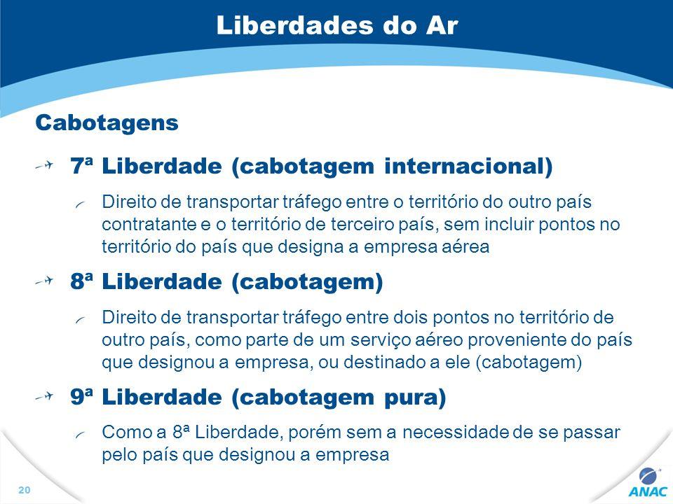 20 Liberdades do Ar Cabotagens 7ª Liberdade (cabotagem internacional) Direito de transportar tráfego entre o território do outro país contratante e o