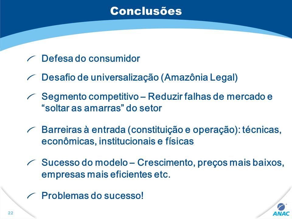 22 Conclusões Defesa do consumidor Desafio de universalização (Amazônia Legal) Segmento competitivo – Reduzir falhas de mercado e soltar as amarras do