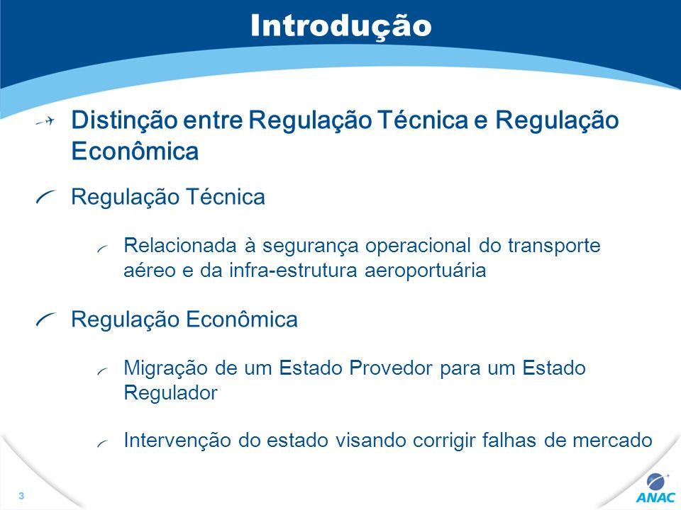3 Introdução Distinção entre Regulação Técnica e Regulação Econômica Regulação Técnica Relacionada à segurança operacional do transporte aéreo e da in