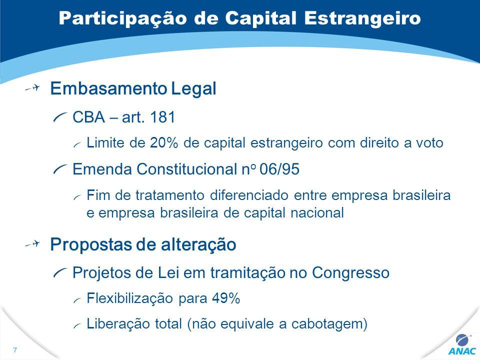 7 Participação de Capital Estrangeiro Embasamento Legal CBA – art. 181 Limite de 20% de capital estrangeiro com direito a voto Emenda Constitucional n