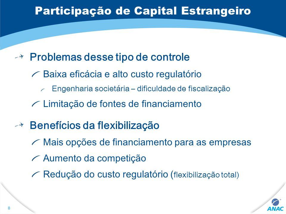 8 Participação de Capital Estrangeiro Problemas desse tipo de controle Baixa eficácia e alto custo regulatório Engenharia societária – dificuldade de