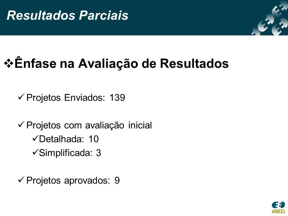 Ênfase na Avaliação de Resultados Projetos Enviados: 139 Projetos com avaliação inicial Detalhada: 10 Simplificada: 3 Projetos aprovados: 9 Resultados Parciais
