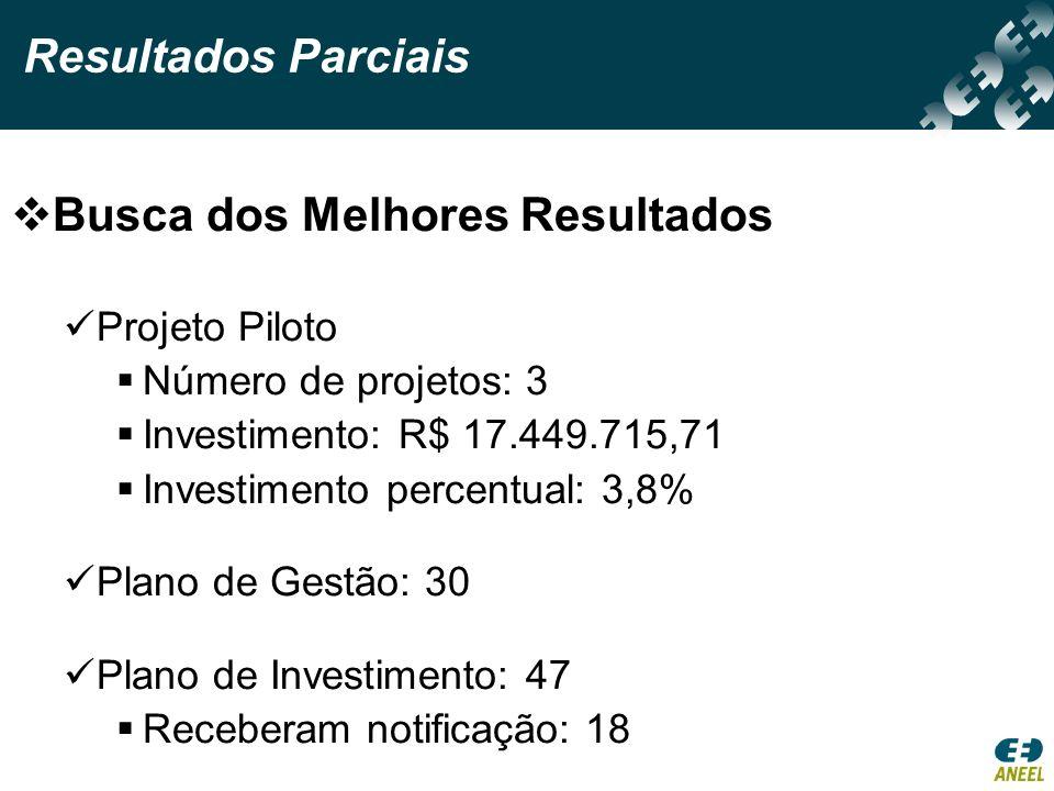 Busca dos Melhores Resultados Projeto Piloto Número de projetos: 3 Investimento: R$ 17.449.715,71 Investimento percentual: 3,8% Plano de Gestão: 30 Plano de Investimento: 47 Receberam notificação: 18