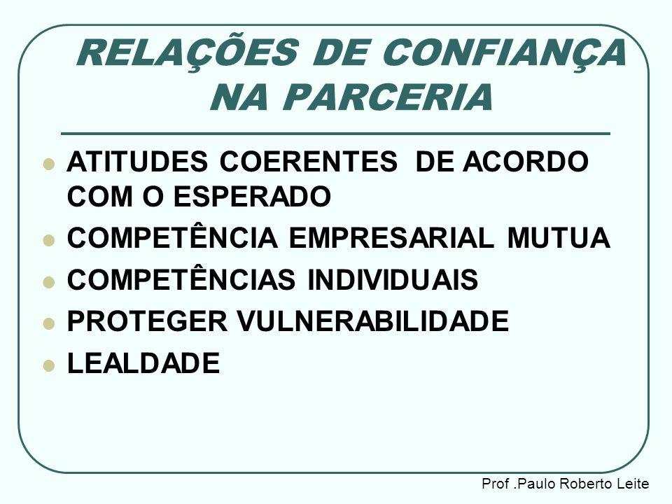 Prof.Paulo Roberto Leite RELAÇÕES DE CONFIANÇA NA PARCERIA ATITUDES COERENTES DE ACORDO COM O ESPERADO COMPETÊNCIA EMPRESARIAL MUTUA COMPETÊNCIAS INDI