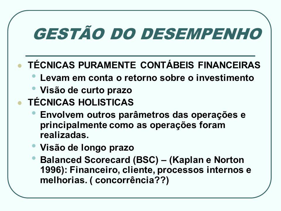 GESTÃO DO DESEMPENHO TÉCNICAS PURAMENTE CONTÁBEIS FINANCEIRAS Levam em conta o retorno sobre o investimento Visão de curto prazo TÉCNICAS HOLISTICAS E