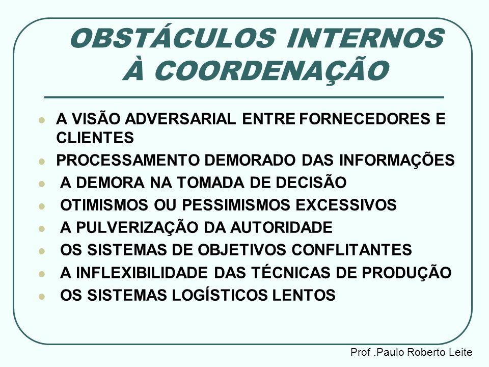 Prof.Paulo Roberto Leite OBSTÁCULOS INTERNOS À COORDENAÇÃO A VISÃO ADVERSARIAL ENTRE FORNECEDORES E CLIENTES PROCESSAMENTO DEMORADO DAS INFORMAÇÕES A
