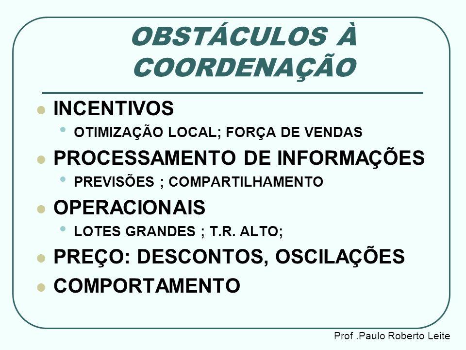 Prof.Paulo Roberto Leite TIPO DE OBJETIVOS NAS PARCERIAS VISÃO CLIENTE CUSTOS MENORES ESTOQ.