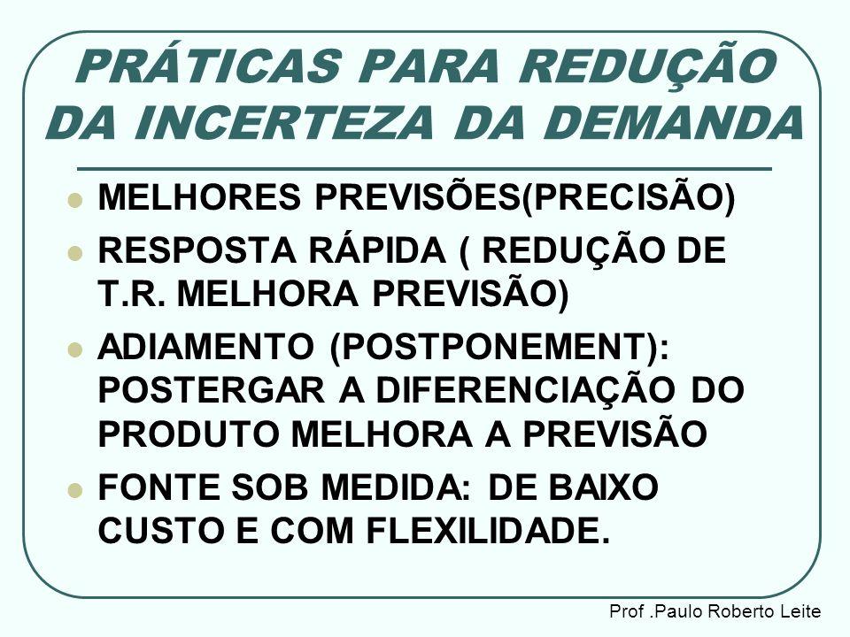 Prof.Paulo Roberto Leite PRÁTICAS PARA REDUÇÃO DA INCERTEZA DA DEMANDA MELHORES PREVISÕES(PRECISÃO) RESPOSTA RÁPIDA ( REDUÇÃO DE T.R. MELHORA PREVISÃO