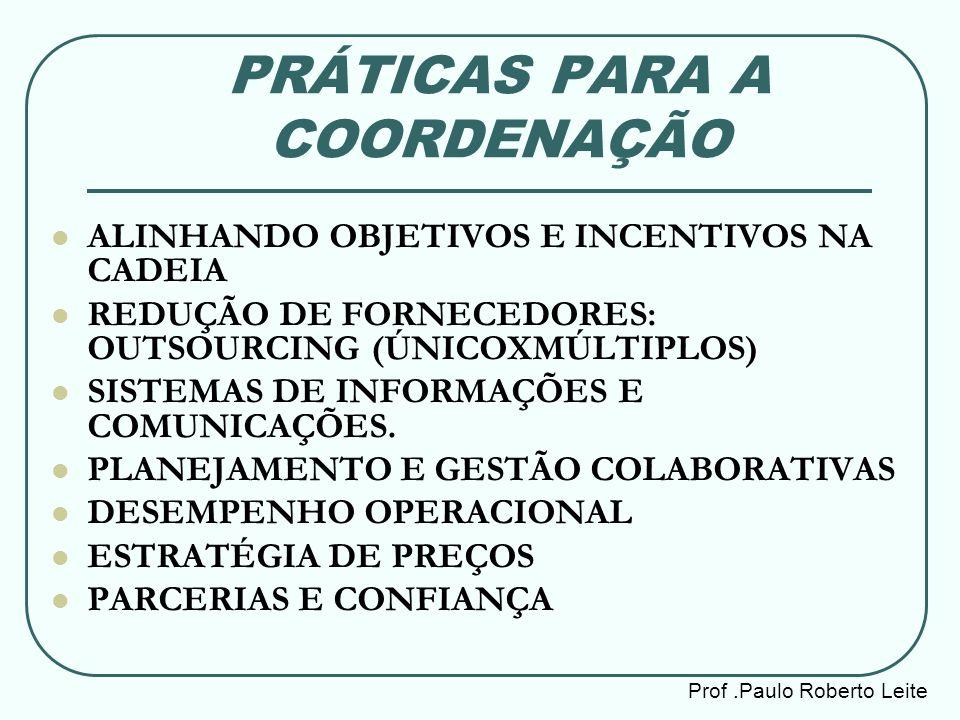 Prof.Paulo Roberto Leite PRÁTICAS PARA A COORDENAÇÃO ALINHANDO OBJETIVOS E INCENTIVOS NA CADEIA REDUÇÃO DE FORNECEDORES: OUTSOURCING (ÚNICOXMÚLTIPLOS)