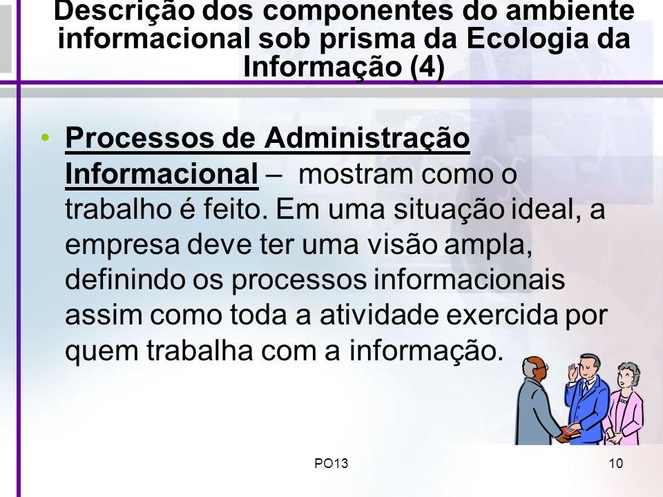 PO1310 Descrição dos componentes do ambiente informacional sob prisma da Ecologia da Informação (4) Processos de Administração Informacional – mostram