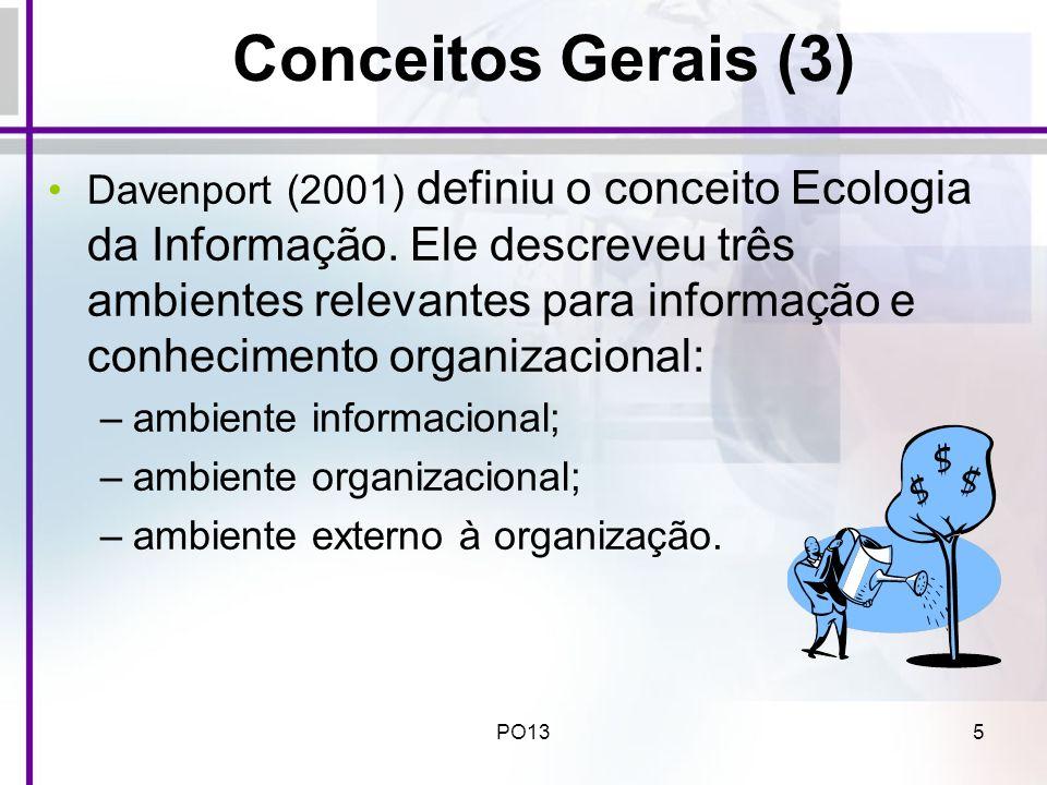 PO136 Conceitos Gerais (4) O principal deles para Ecologia da Informação é o ambiente informacional, o qual ele subdividiu em seis componentes: –Processo Informacional –Arquitetura Informacional –Política Informacional –Estratégia Informacional –Comportamento Informacional –Cultura Informacional