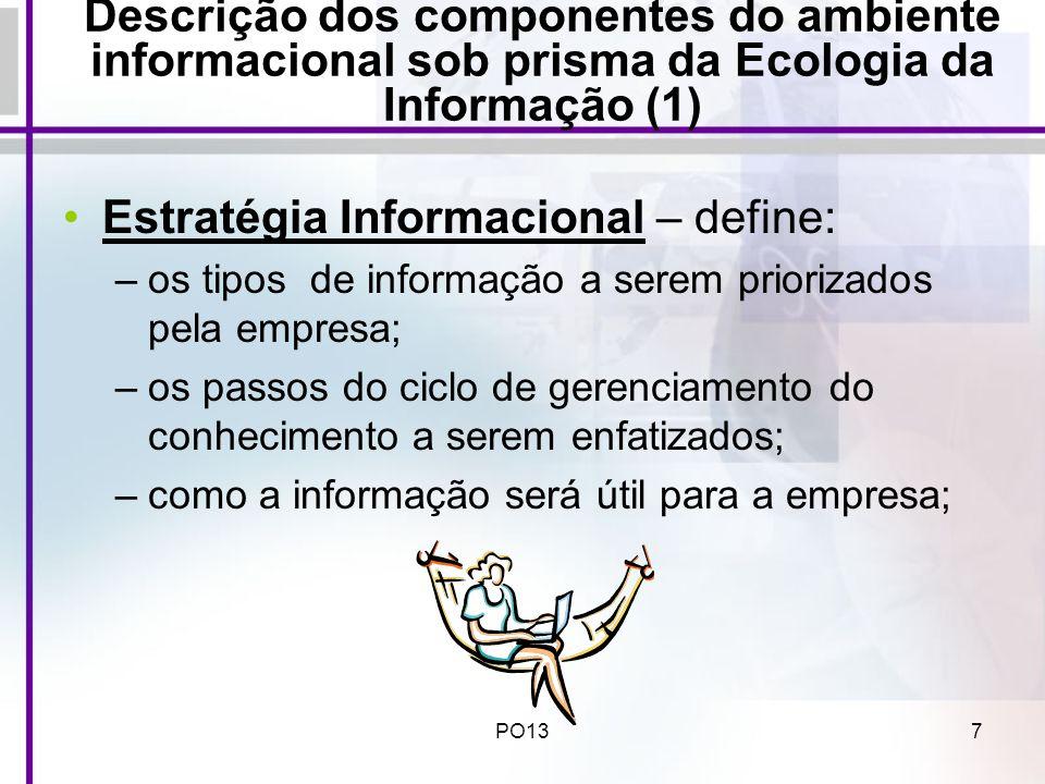 PO138 Descrição dos componentes do ambiente informacional sob prisma da Ecologia da Informação (2) Comportamento e Cultura Informacional – estão fortemente relacionados: –Comportamento refere-se à forma como a pessoa lida com a informação, ou seja, como ela busca, utiliza, cria, altera, acumula, valoriza e estabelece tantas outras atitudes com relação à informação; –Cultura informacional representa os valores e crenças de um grupo em relação à informação, descreve o padrão de comportamento e atitudes que expressam a orientação informacional de uma organização.