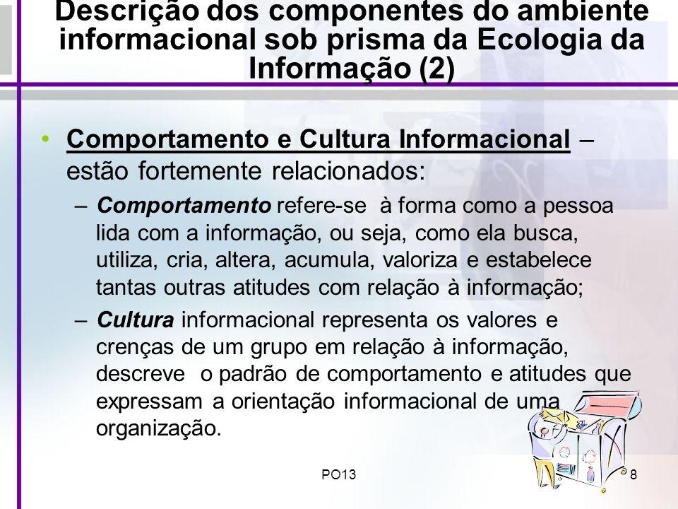 PO139 Descrição dos componentes do ambiente informacional sob prisma da Ecologia da Informação (3) Política Informacional – define as diretrizes para o gerenciamento e uso das informações corporativas.