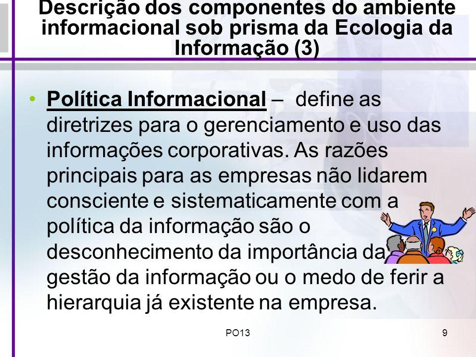 PO1310 Descrição dos componentes do ambiente informacional sob prisma da Ecologia da Informação (4) Processos de Administração Informacional – mostram como o trabalho é feito.