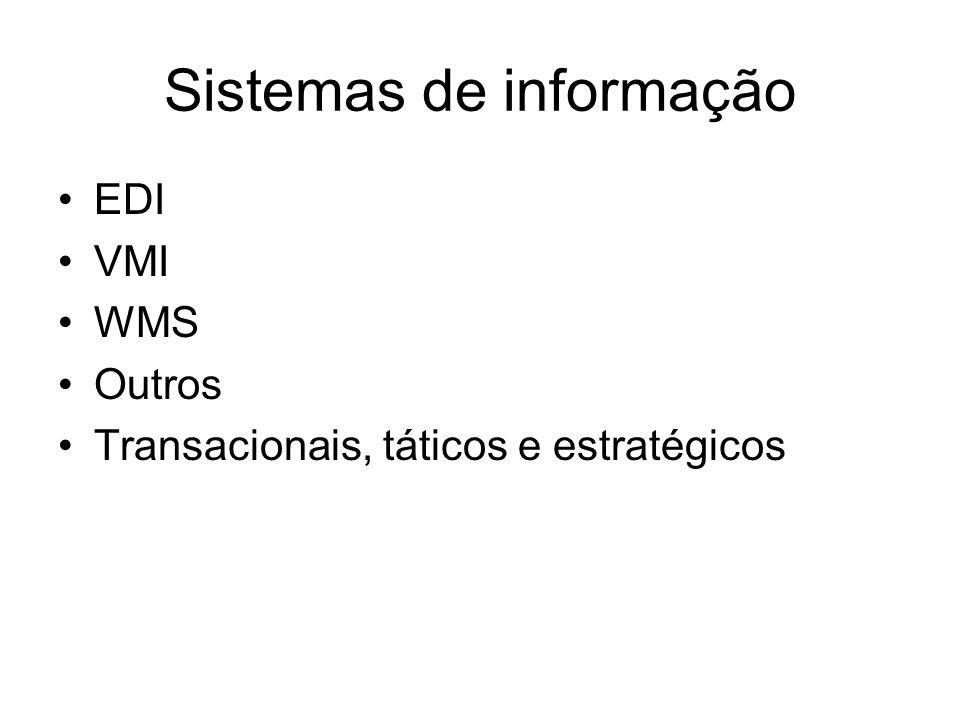 Sistemas de informação EDI VMI WMS Outros Transacionais, táticos e estratégicos