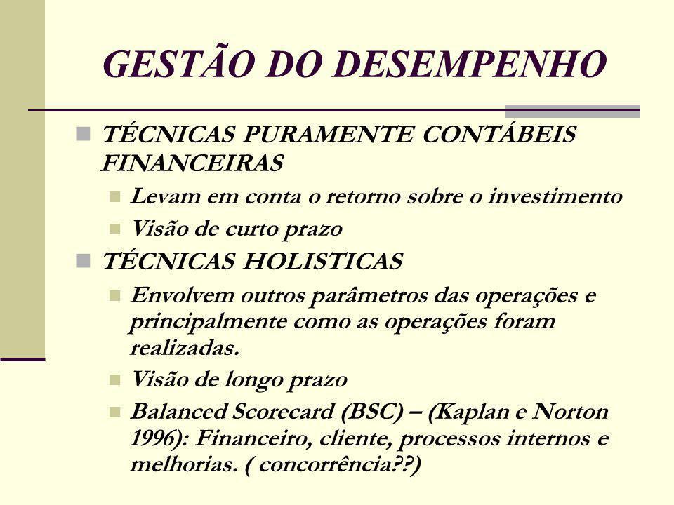 GESTÃO DO DESEMPENHO TÉCNICAS PURAMENTE CONTÁBEIS FINANCEIRAS Levam em conta o retorno sobre o investimento Visão de curto prazo TÉCNICAS HOLISTICAS Envolvem outros parâmetros das operações e principalmente como as operações foram realizadas.