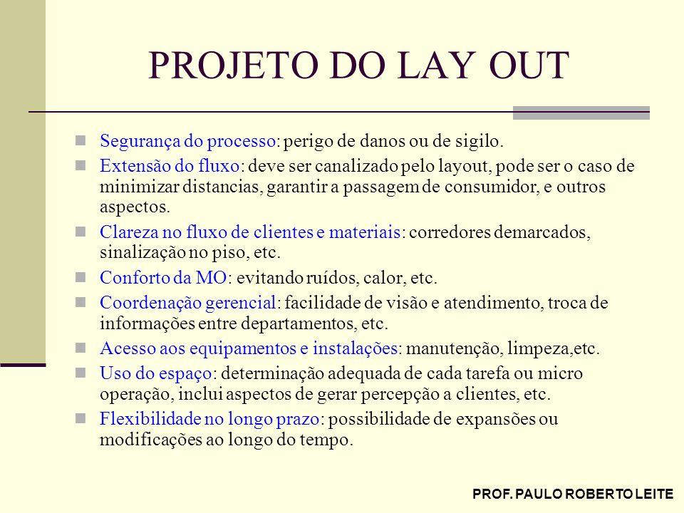 PROF. PAULO ROBERTO LEITE PROJETO DO LAY OUT Segurança do processo: perigo de danos ou de sigilo. Extensão do fluxo: deve ser canalizado pelo layout,
