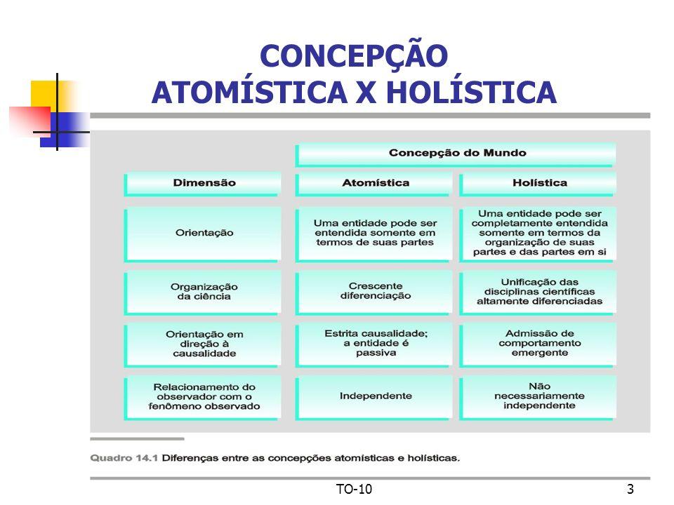 TO-103 CONCEPÇÃO ATOMÍSTICA X HOLÍSTICA