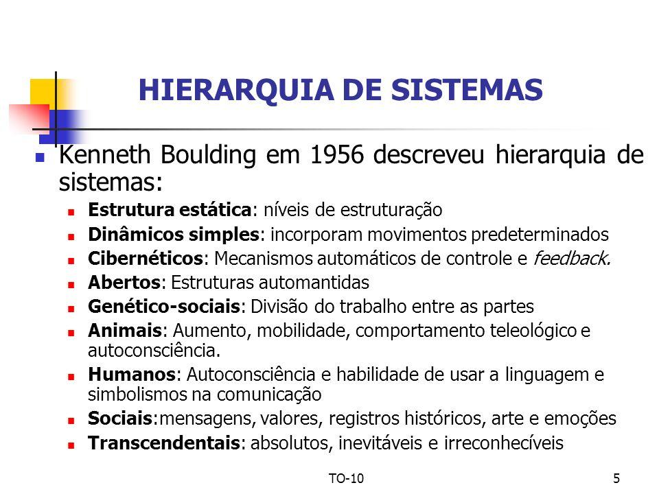 TO-105 HIERARQUIA DE SISTEMAS Kenneth Boulding em 1956 descreveu hierarquia de sistemas: Estrutura estática: níveis de estruturação Dinâmicos simples: