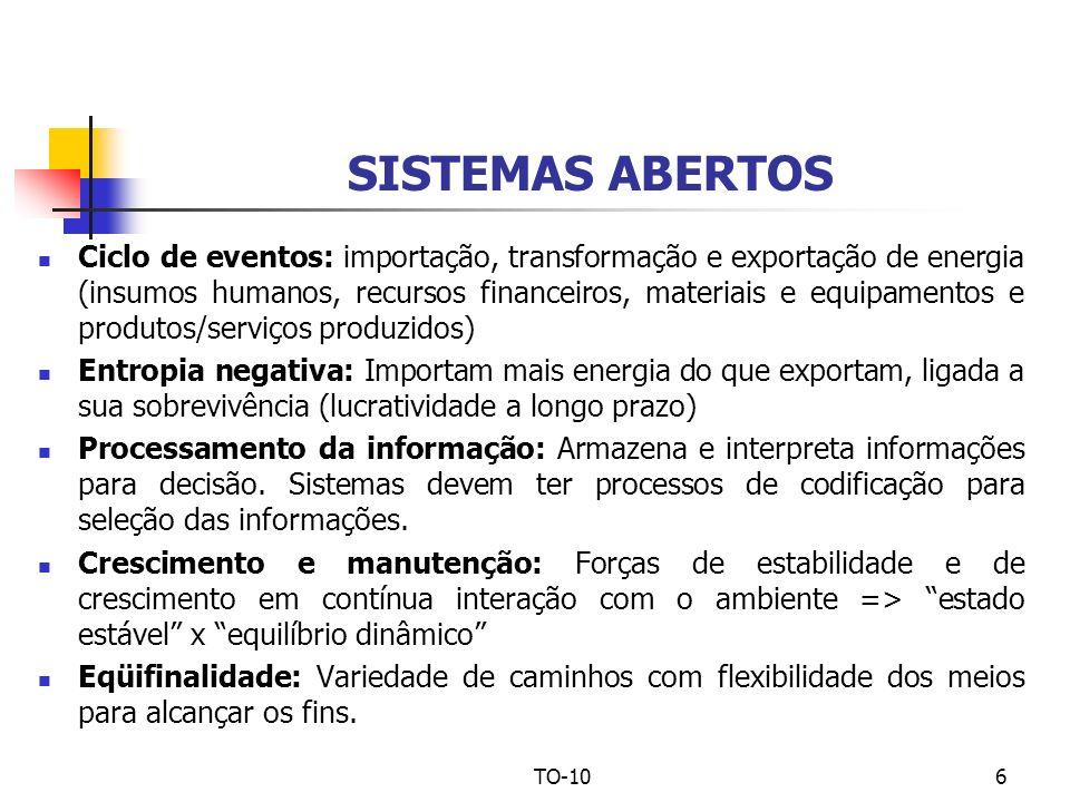 TO-106 SISTEMAS ABERTOS Ciclo de eventos: importação, transformação e exportação de energia (insumos humanos, recursos financeiros, materiais e equipa