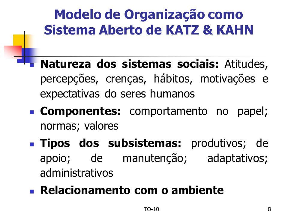 TO-108 Modelo de Organização como Sistema Aberto de KATZ & KAHN Natureza dos sistemas sociais: Atitudes, percepções, crenças, hábitos, motivações e ex