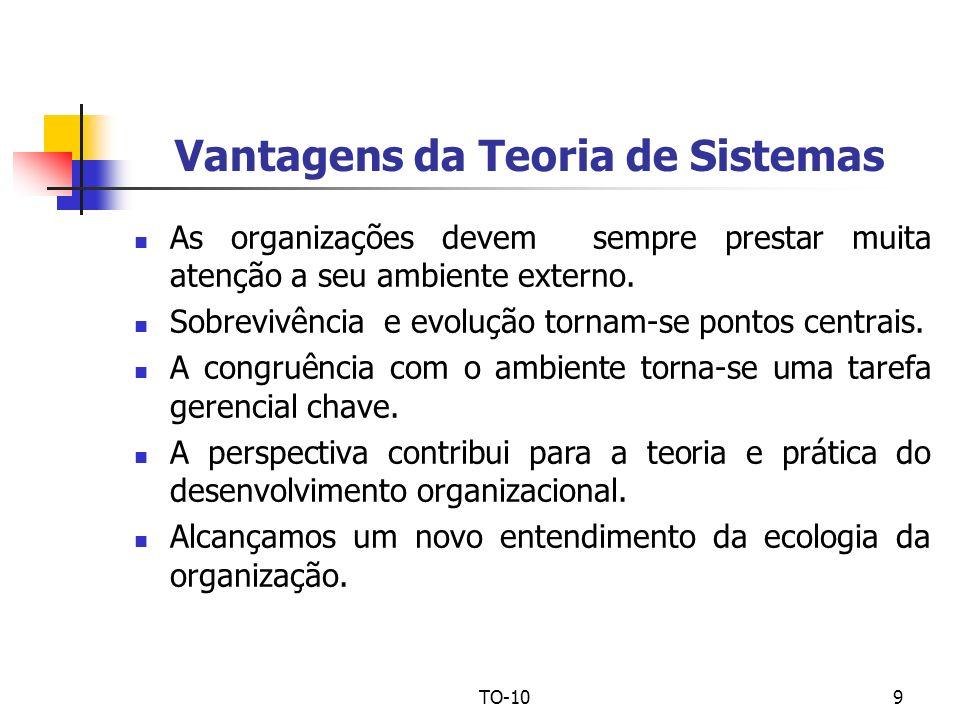 TO-109 Vantagens da Teoria de Sistemas As organizações devem sempre prestar muita atenção a seu ambiente externo. Sobrevivência e evolução tornam-se p