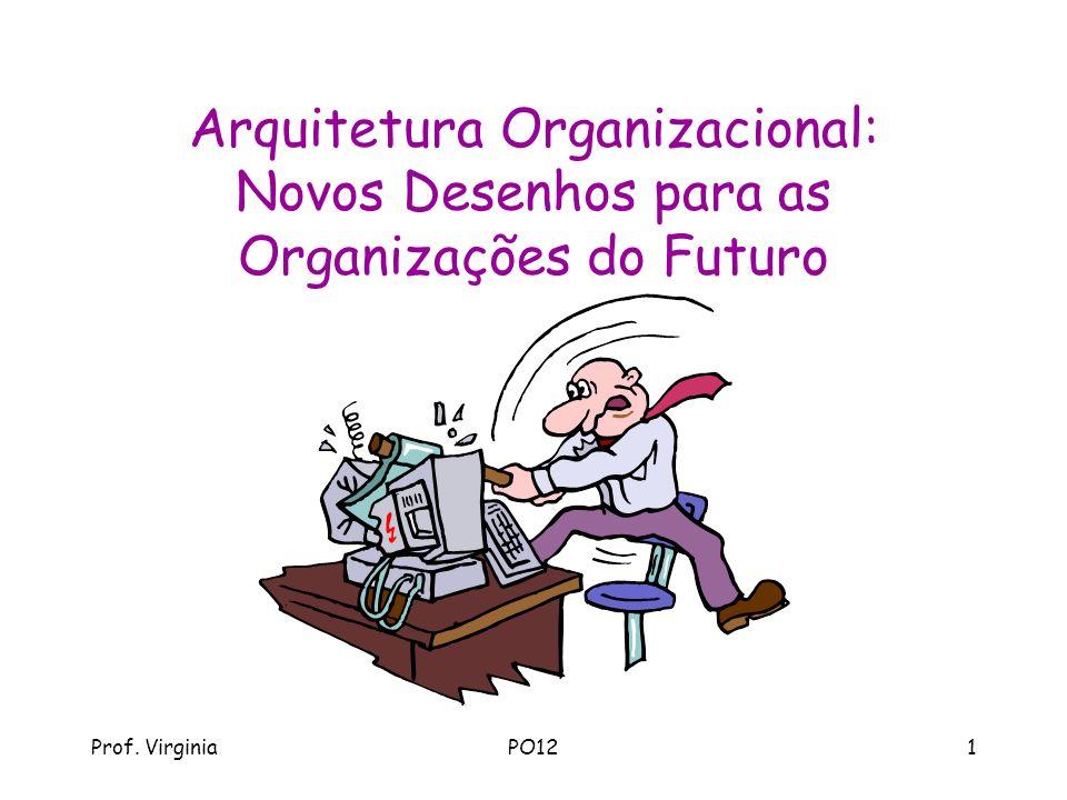 Prof. VirginiaPO121 Arquitetura Organizacional: Novos Desenhos para as Organizações do Futuro