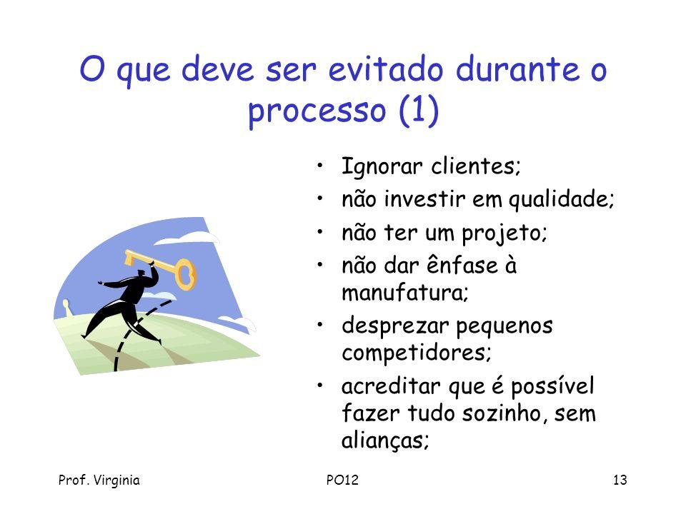 Prof. VirginiaPO1213 O que deve ser evitado durante o processo (1) Ignorar clientes; não investir em qualidade; não ter um projeto; não dar ênfase à m
