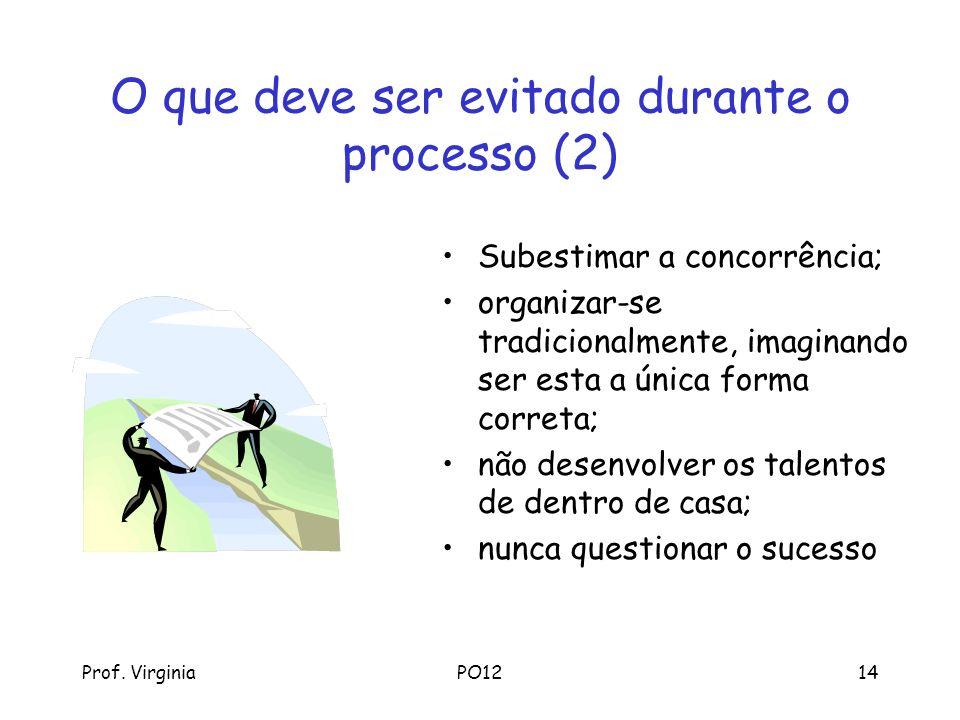 Prof. VirginiaPO1214 O que deve ser evitado durante o processo (2) Subestimar a concorrência; organizar-se tradicionalmente, imaginando ser esta a úni