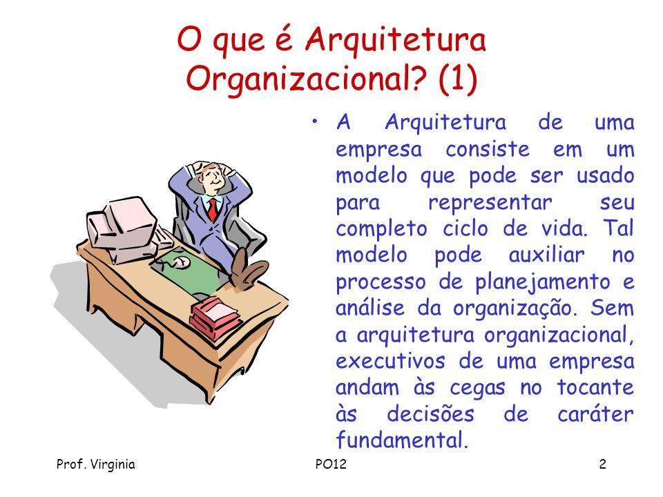 Prof. VirginiaPO122 O que é Arquitetura Organizacional? (1) A Arquitetura de uma empresa consiste em um modelo que pode ser usado para representar seu
