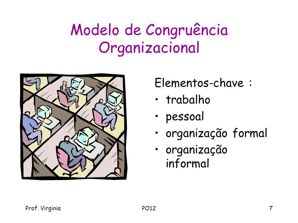 Prof. VirginiaPO127 Modelo de Congruência Organizacional Elementos-chave : trabalho pessoal organização formal organização informal