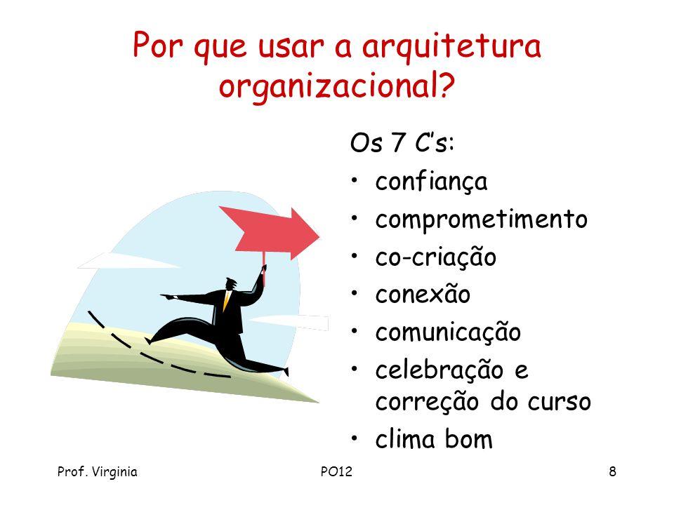 Prof. VirginiaPO128 Por que usar a arquitetura organizacional? Os 7 Cs: confiança comprometimento co-criação conexão comunicação celebração e correção
