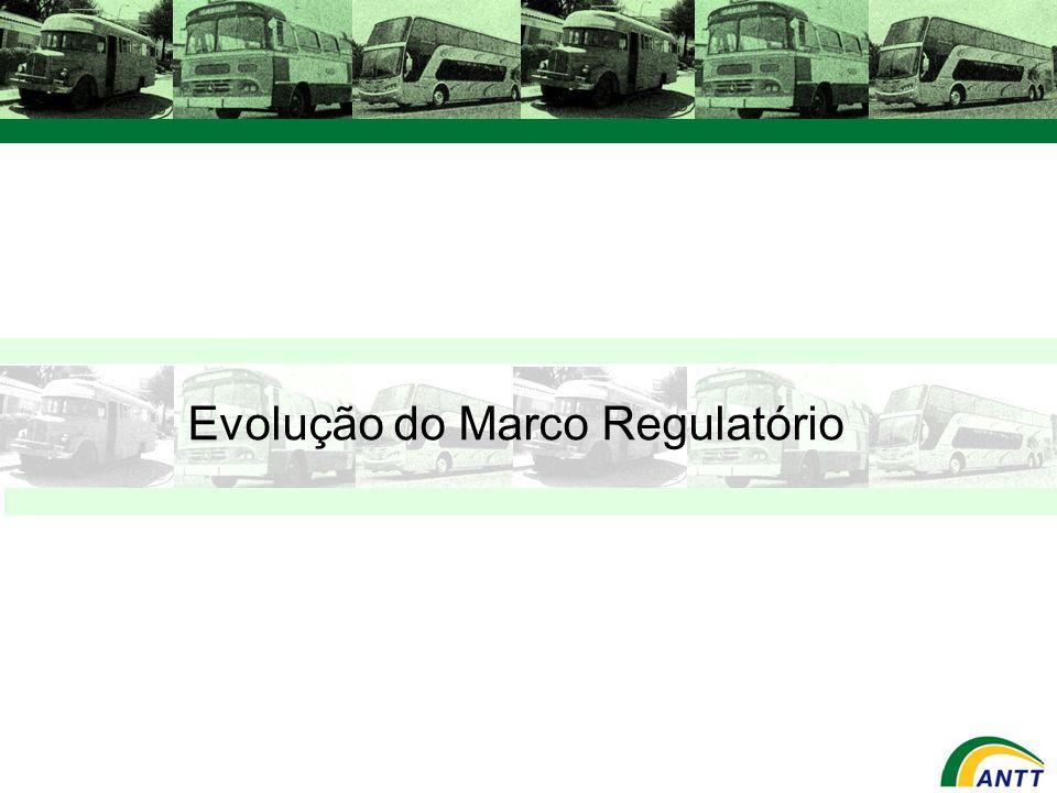 Evolução do Marco Regulatório