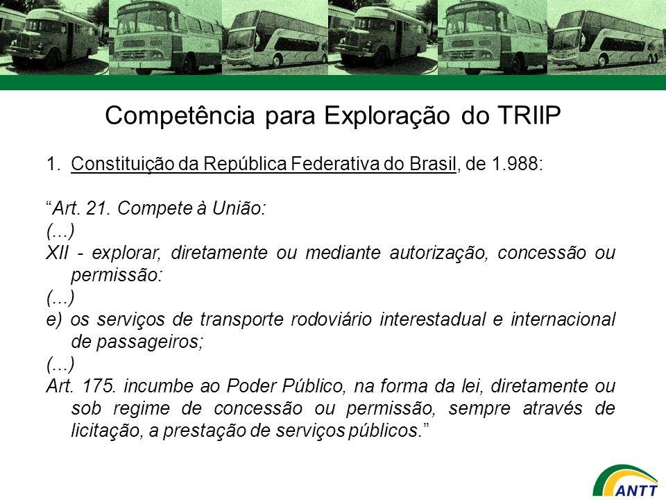 Competência para Exploração do TRIIP 1.Constituição da República Federativa do Brasil, de 1.988:Constituição da República Federativa do Brasil Art. 21