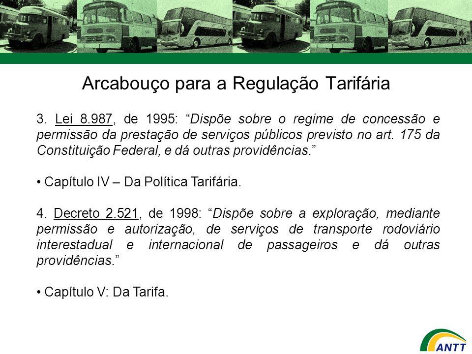 Arcabouço para a Regulação Tarifária 3. Lei 8.987, de 1995: Dispõe sobre o regime de concessão e permissão da prestação de serviços públicos previsto