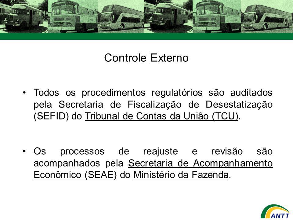 Controle Externo Todos os procedimentos regulatórios são auditados pela Secretaria de Fiscalização de Desestatização (SEFID) do Tribunal de Contas da