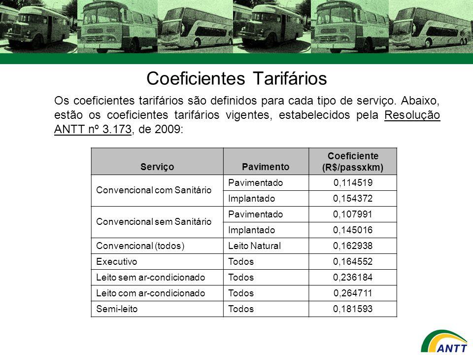 Coeficientes Tarifários Os coeficientes tarifários são definidos para cada tipo de serviço. Abaixo, estão os coeficientes tarifários vigentes, estabel