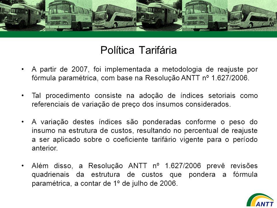 Política Tarifária A partir de 2007, foi implementada a metodologia de reajuste por fórmula paramétrica, com base na Resolução ANTT nº 1.627/2006. Tal
