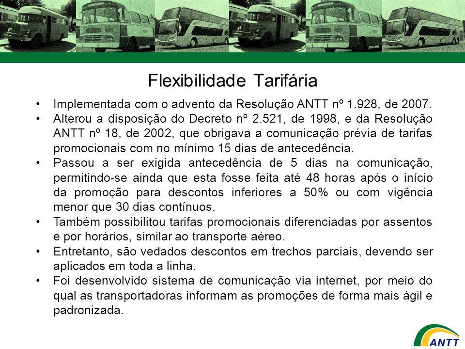 Flexibilidade Tarifária Implementada com o advento da Resolução ANTT nº 1.928, de 2007. Alterou a disposição do Decreto nº 2.521, de 1998, e da Resolu