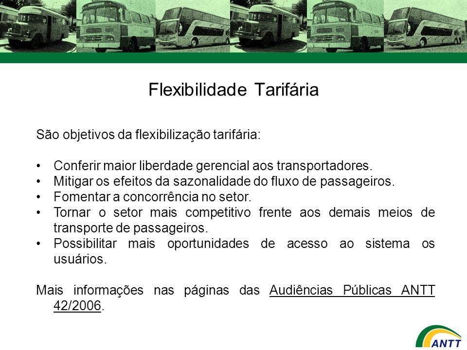 Flexibilidade Tarifária São objetivos da flexibilização tarifária: Conferir maior liberdade gerencial aos transportadores. Mitigar os efeitos da sazon