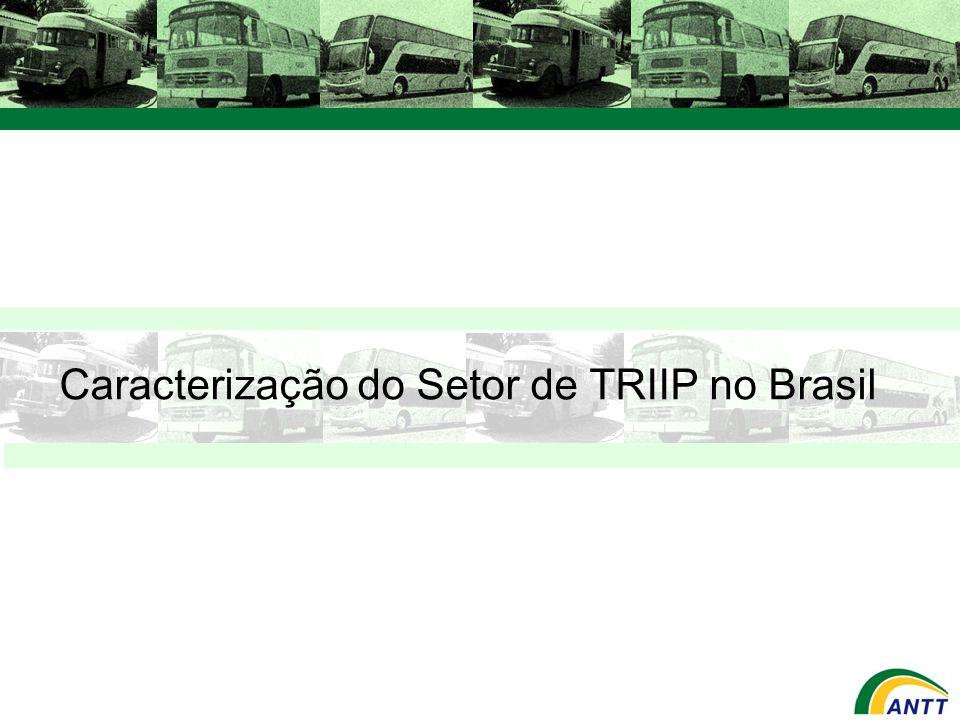 Política Tarifária Até 2006, o setor de TRIIP no Brasil adotou o modelo cost plus, de forma a cobrir os custos de operação acrescidos de remuneração do capital investido.