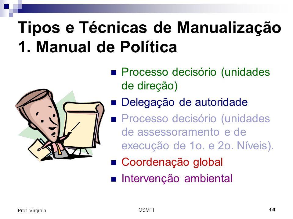 OSM1114 Prof. Virginia Tipos e Técnicas de Manualização 1. Manual de Política Processo decisório (unidades de direção) Delegação de autoridade Process